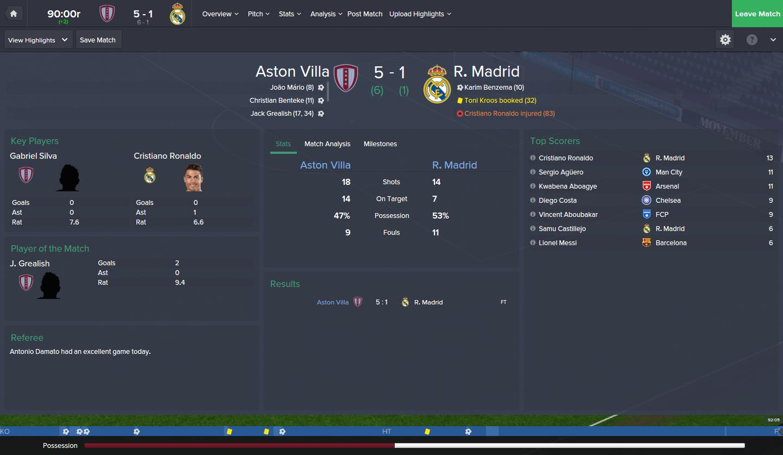 Aston Villa v R. Madrid_ Match Post Match.png