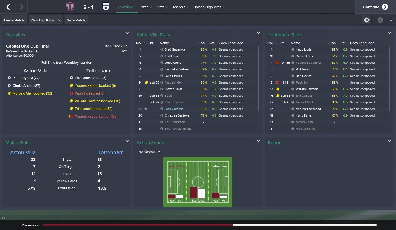Aston Villa v Tottenham_ Overview Overview.png