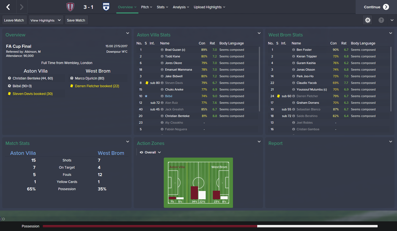Aston Villa v West Brom_ Overview Overview.png