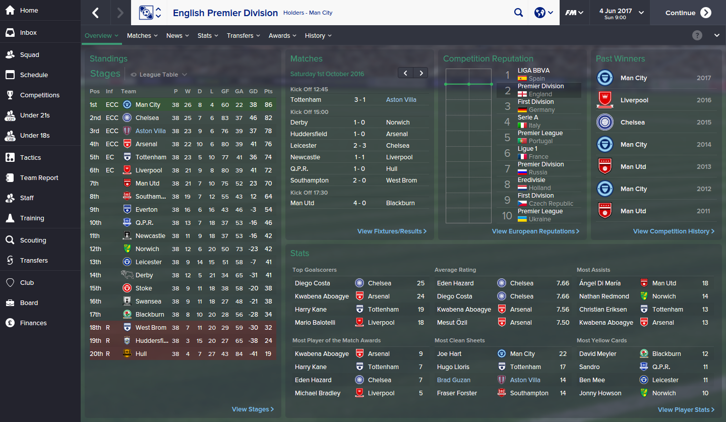 English Premier Division_ Overview Profile.png