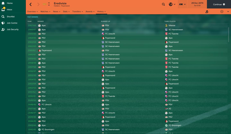 Eredivisie_ History Past Winners-2.png