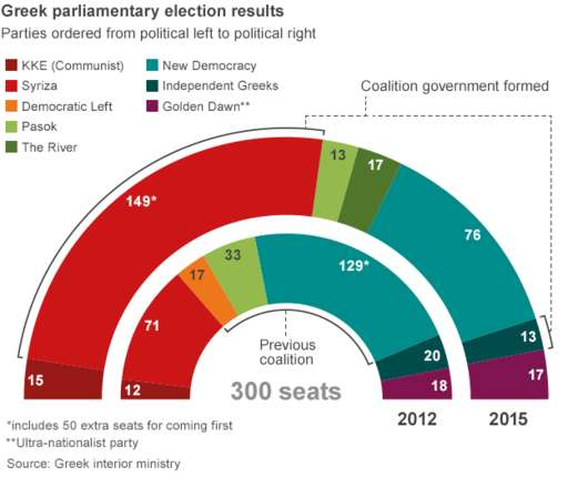 greece election results.jpg