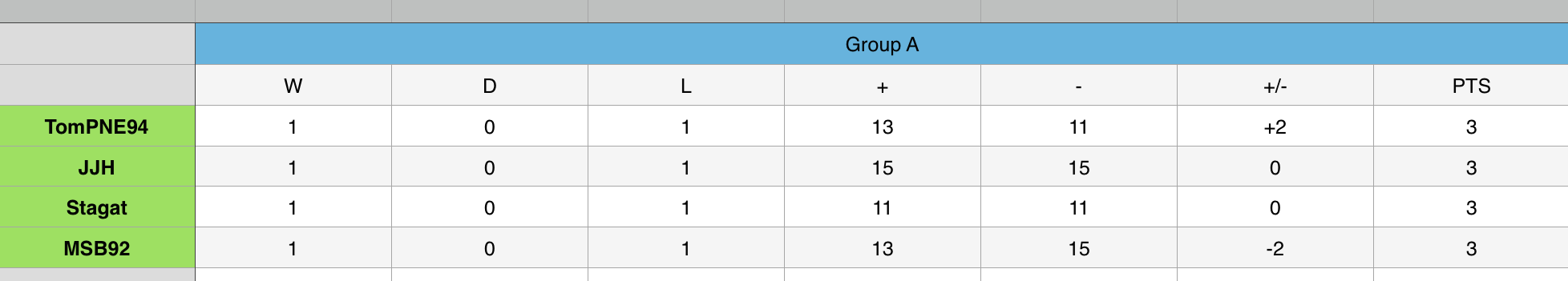 Group A 2.png