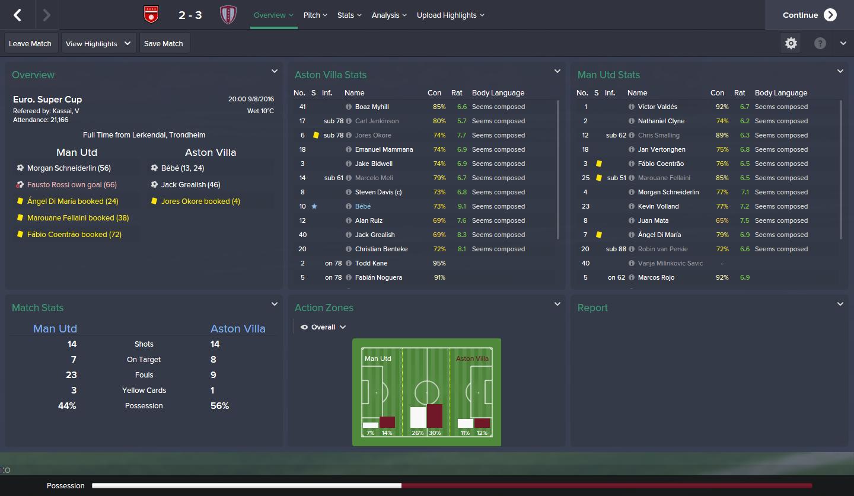 Man Utd v Aston Villa_ Overview Overview.png