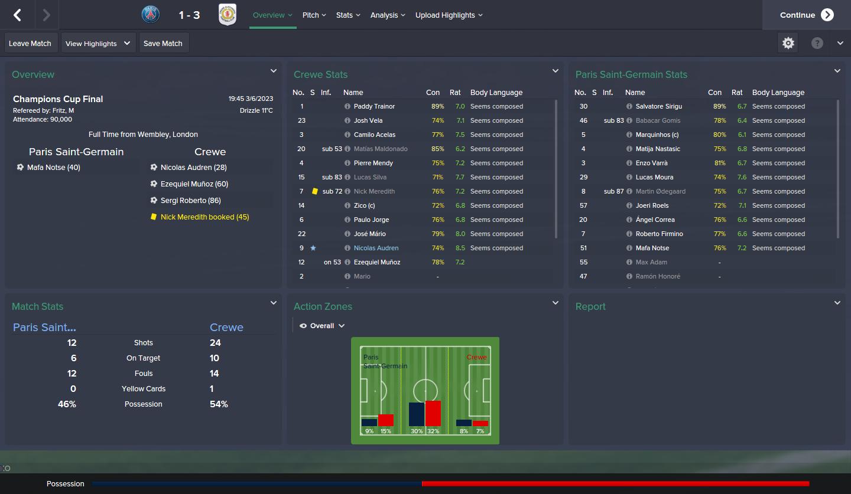 Paris Saint-Germain v Crewe_ Overview Overview.png