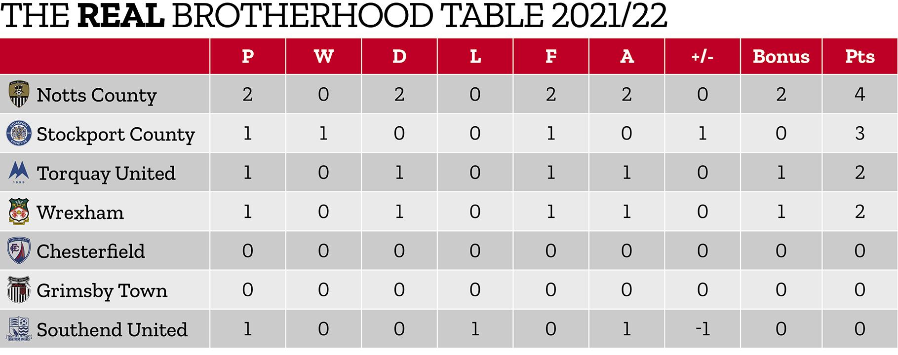 real brotherhood table.jpg