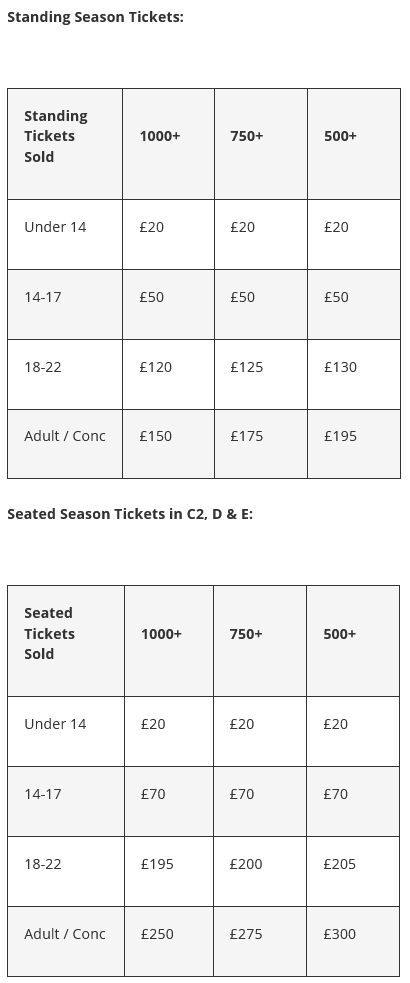 Screenshot 2021-06-15 at 17-42-30 MORECAMBE FC OFFERS FULL SEASON TICKET REFUND AND TARGETS TH...png